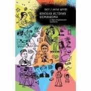 Краткая история феминизма